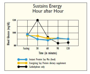 esp-sustain-energy